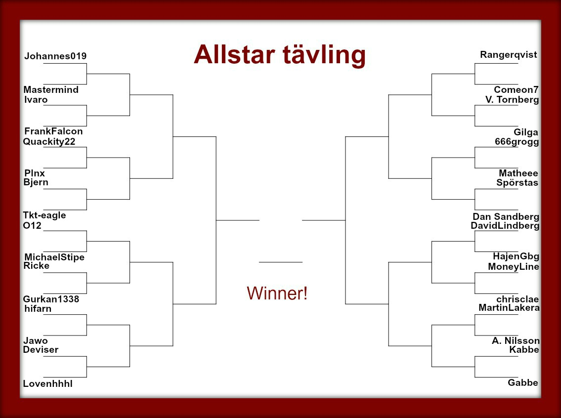 Allstar tävling del 2 sextondelsfinaler