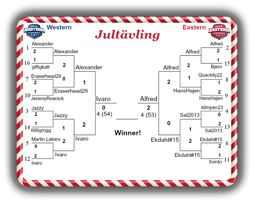 Jultävling final game 2