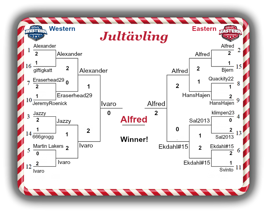 playoffwallklarfinalgame2avgormallmall
