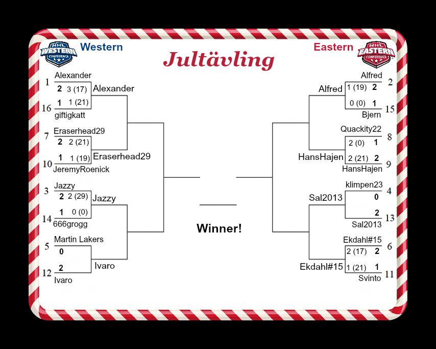 Jultävling conference-kvartsfinaler game 3