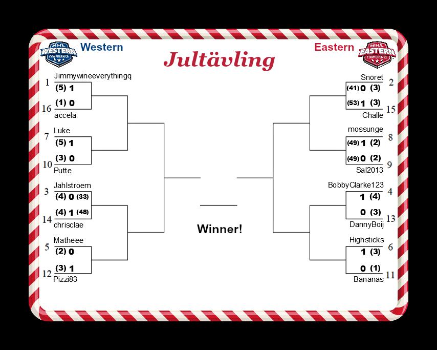 Jultävling conference-kvartsfinaler game 2