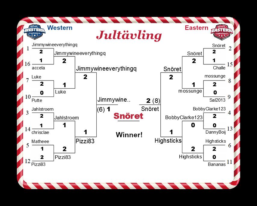 Jultävling Final game 3