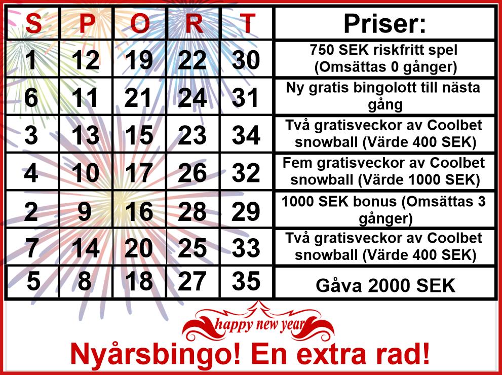 Sportbingo 12-14 januari (Spelstopp fredag 20:30!!)