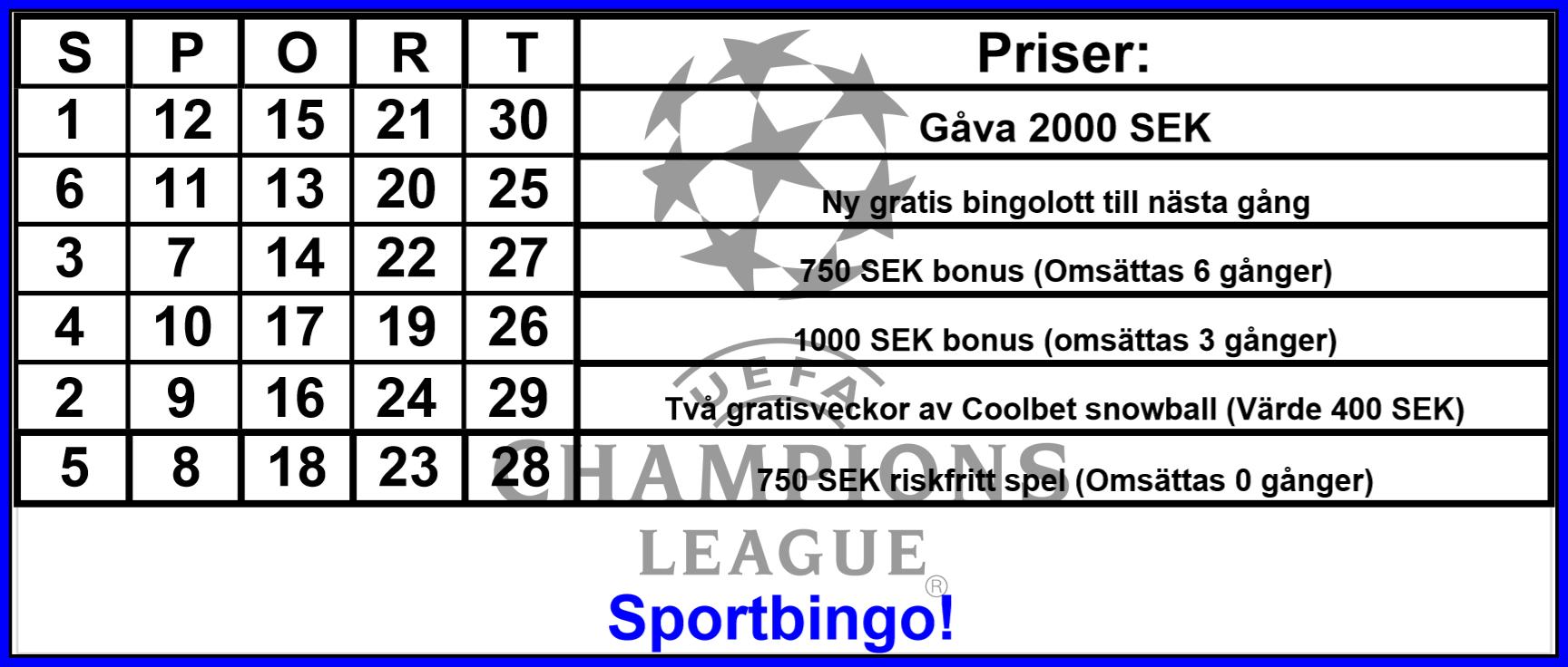 Sportbingo 13-14e mars (spelstopp tisdag 20.45!!!)