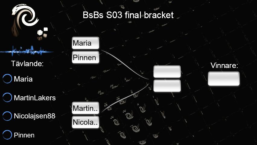 Be smart, Bet smart Series S03 semifinaler